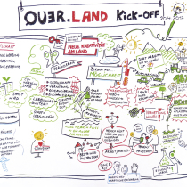 "Graphic Recording ""QUER.LAND"" Kick-Off"